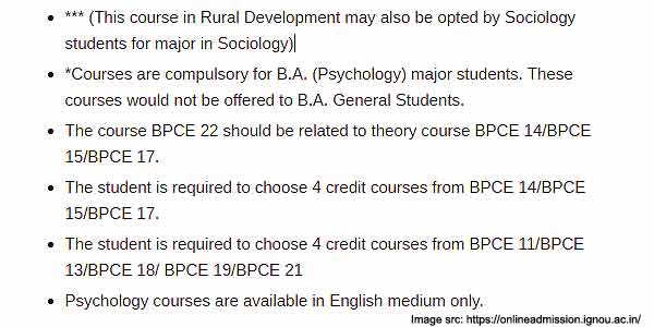 Ignou BA Elective Courses